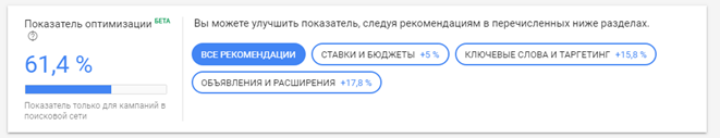 Recommendations view in Google Ads
