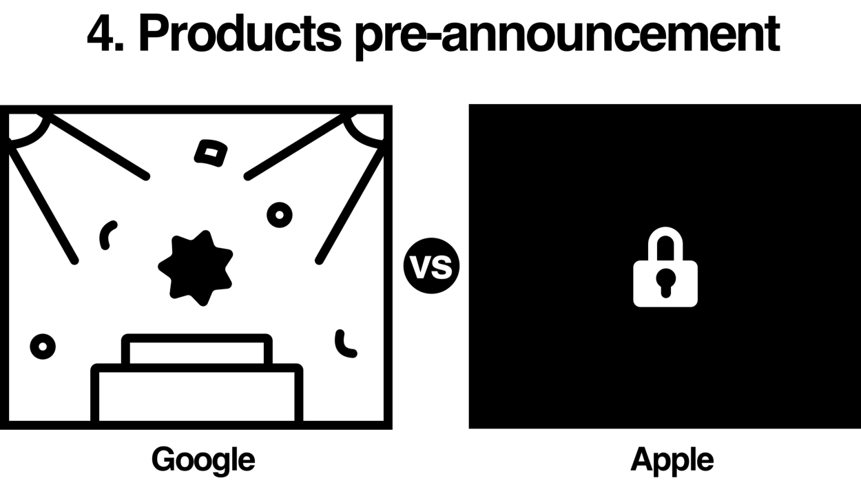 Comparison of Apple and Google in 10 pictures