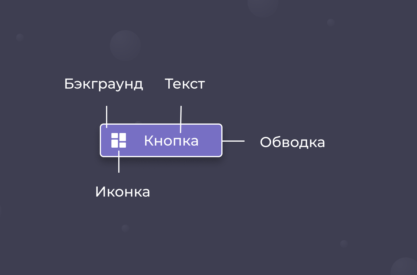 Figma Starter Kit: How to Work Faster as a Designer (Part 2. Buttons)