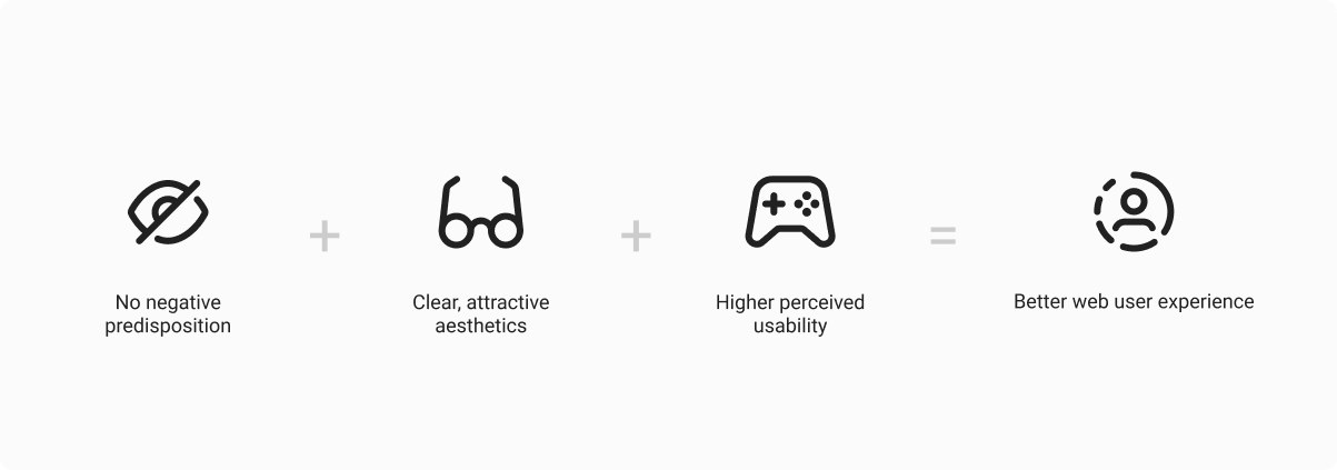 The importance of clarity in UX design
