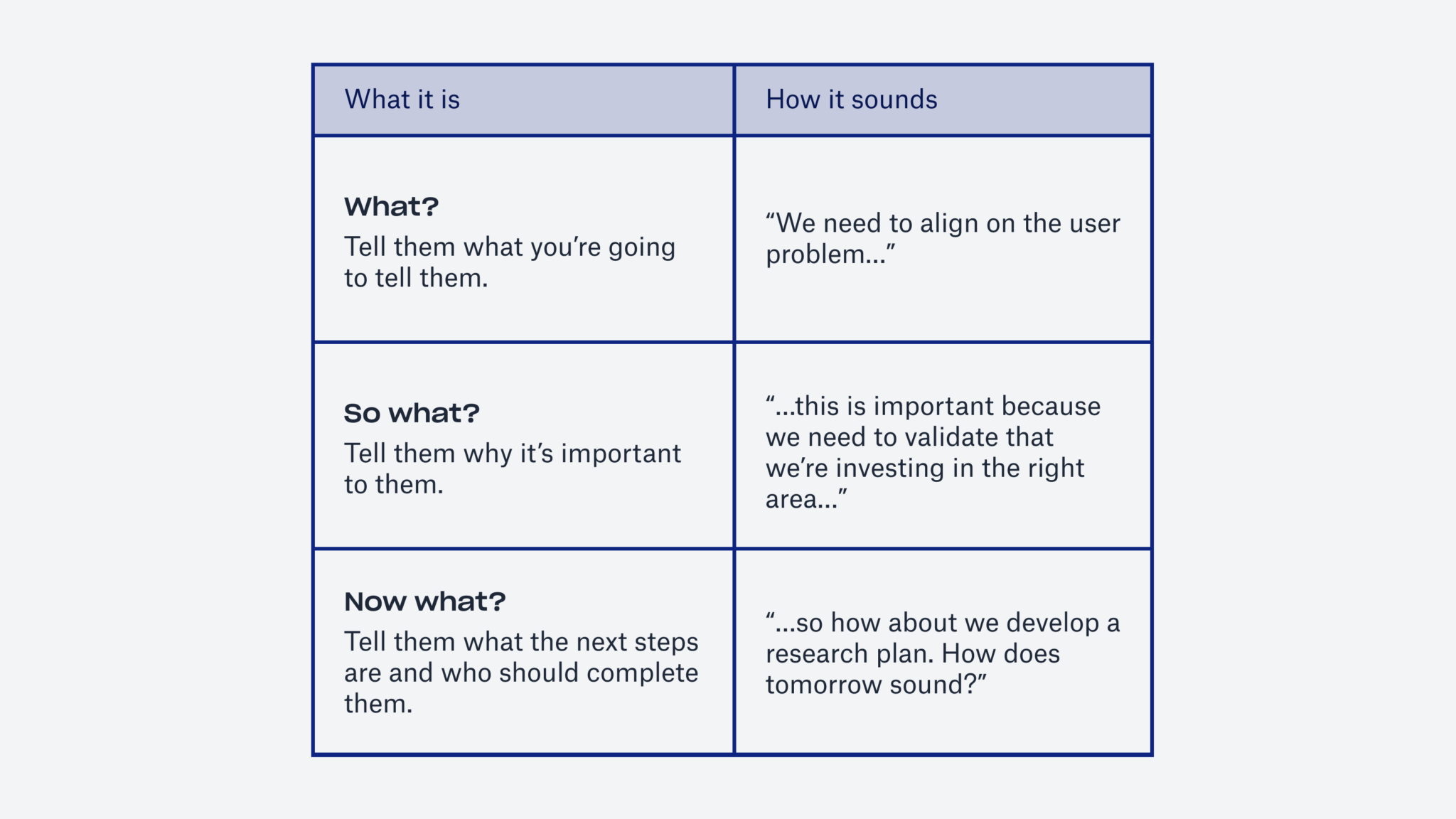 Mental models for designers from Dropbox
